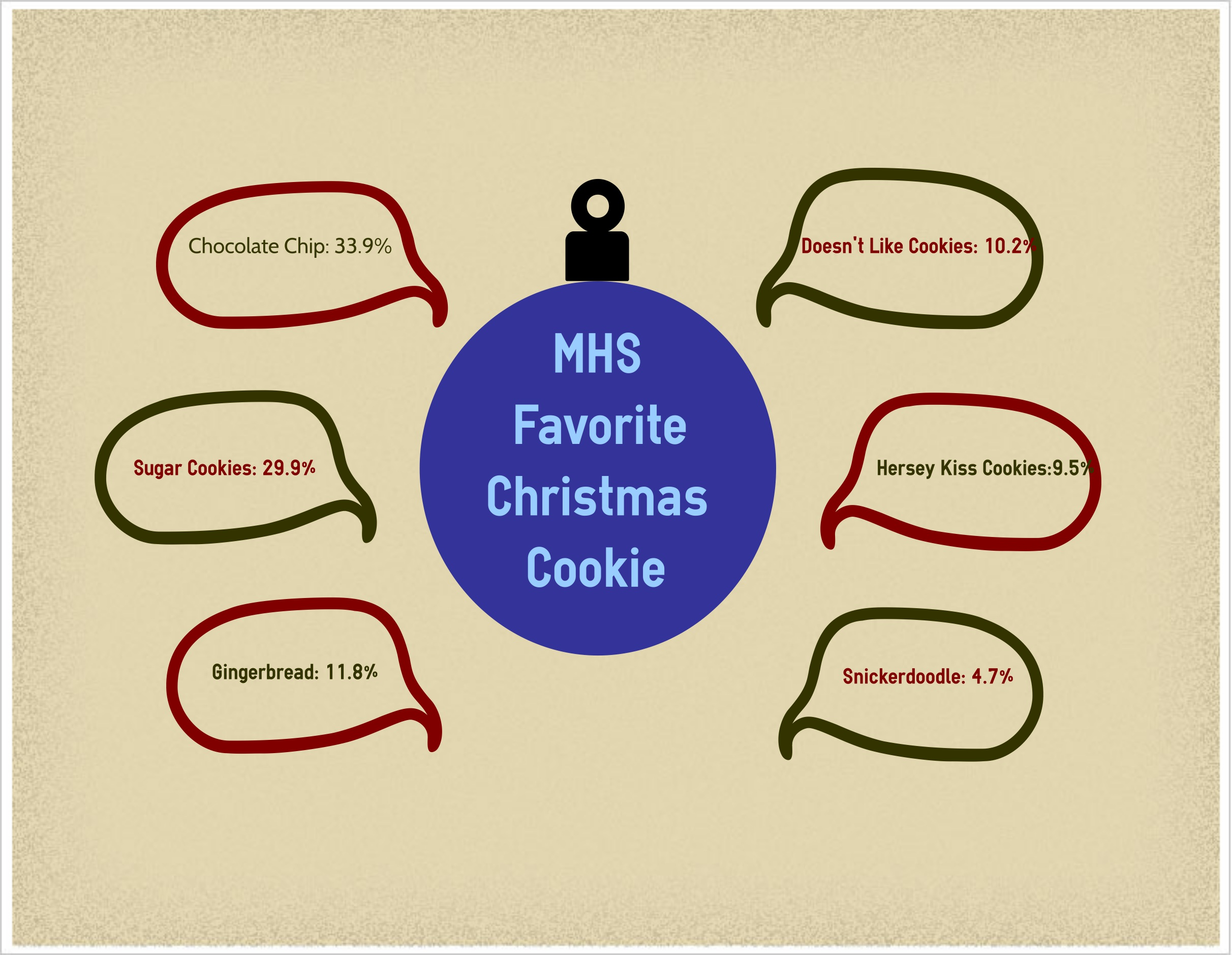 FavXmasCookie